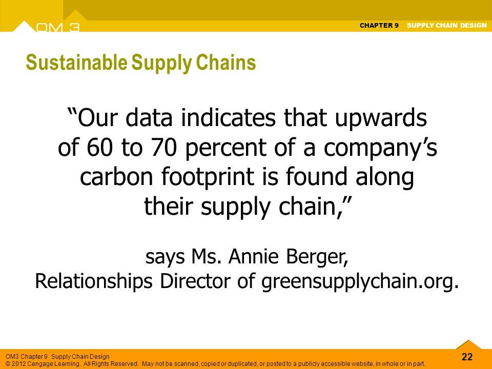 Relationships Director of greensupplychain.org.