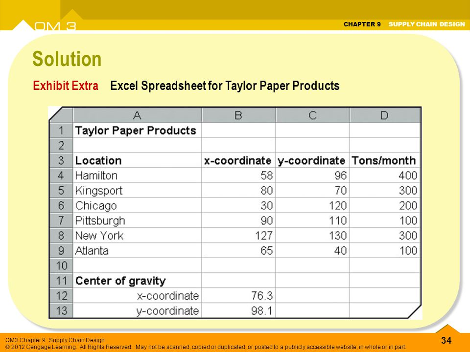 Solution Exhibit Extra Excel Spreadsheet for Taylor Paper Products
