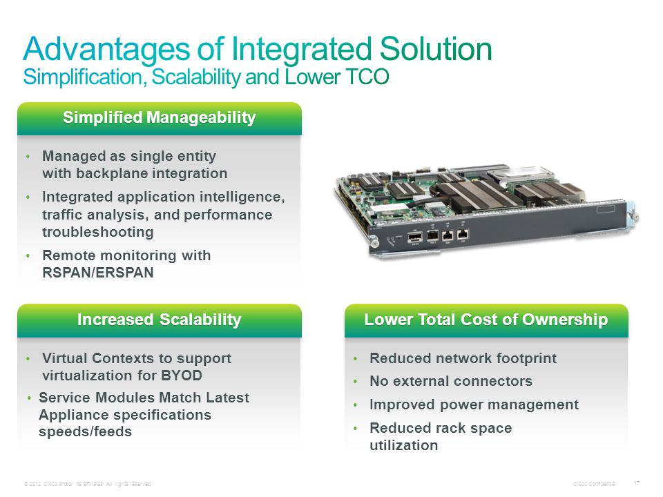 Advantages of Integrated Solution Simplification, Scalability and Lower TCO