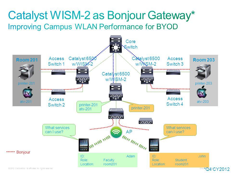Catalyst WISM-2 as Bonjour Gateway