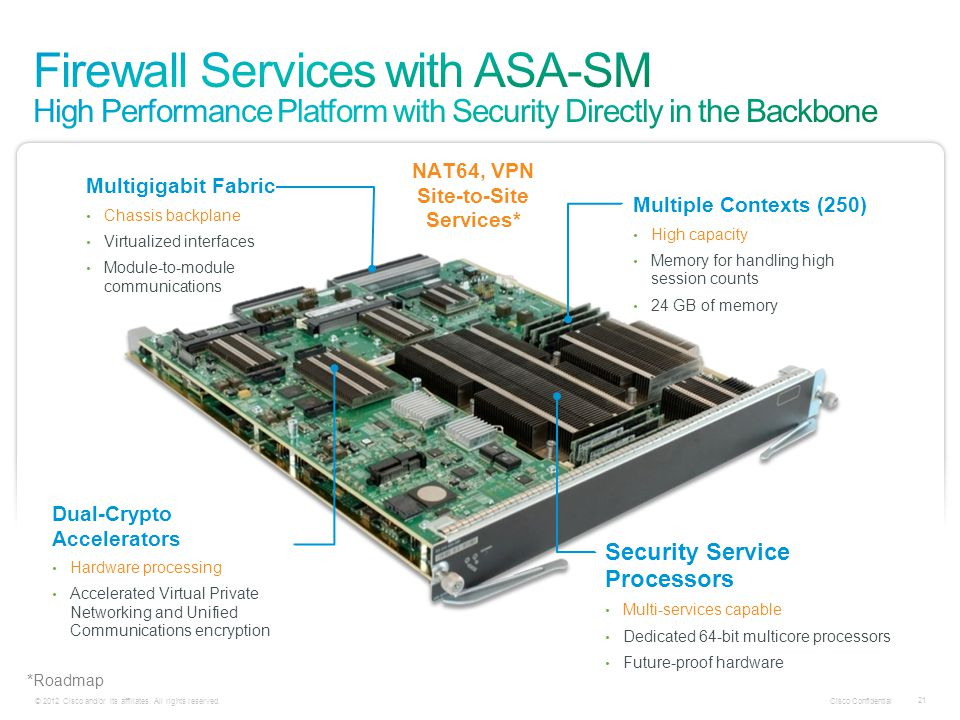 NAT64, VPN Site-to-Site Services*