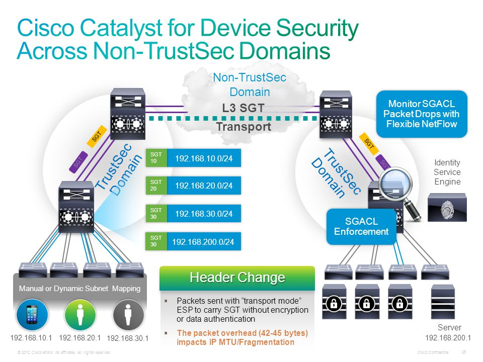 Cisco Catalyst for Device Security Across Non-TrustSec Domains