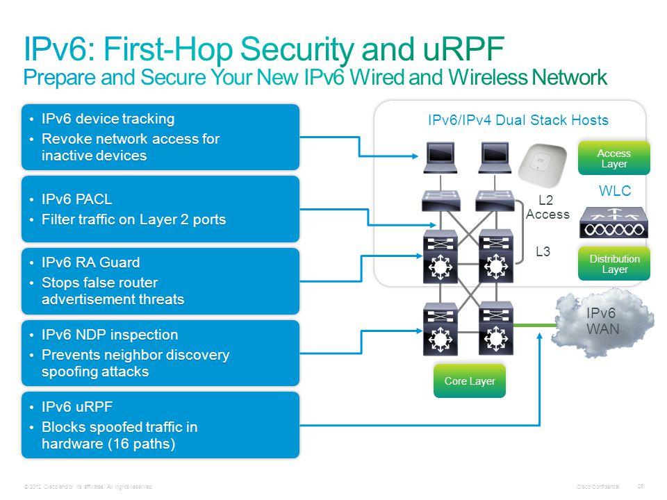 IPv6/IPv4 Dual Stack Hosts