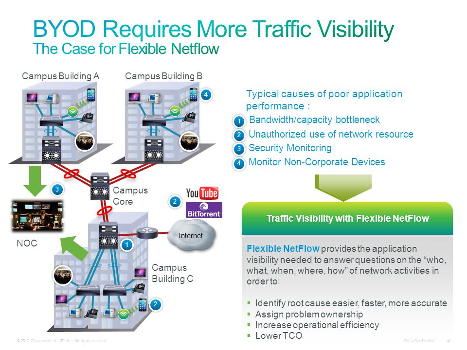 BYOD Requires More Traffic Visibility The Case for Flexible Netflow