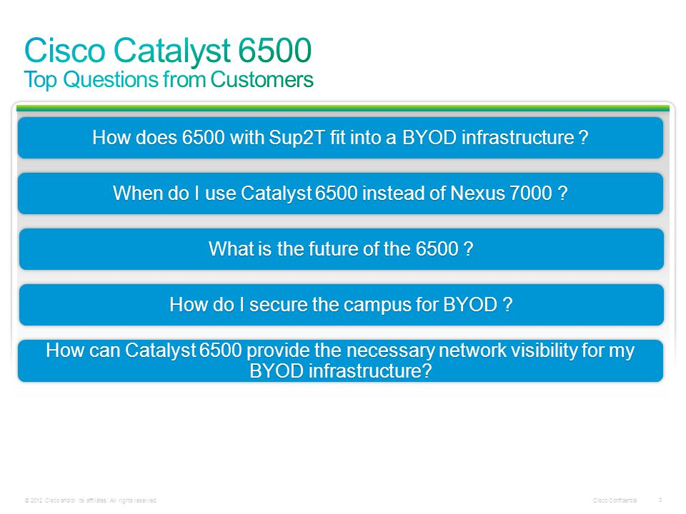 Cisco Catalyst 6500 Top Questions from Customers