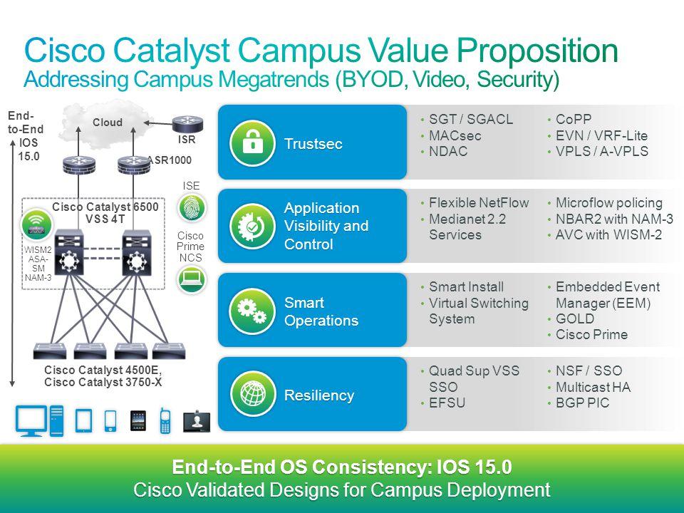 Cisco Catalyst 4500E, Cisco Catalyst 3750-X