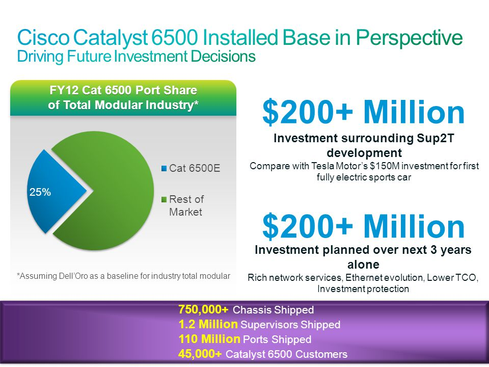 Cisco Catalyst 6500 Installed Base in Perspective Driving Future Investment Decisions