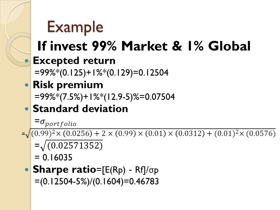Example If invest 99% Market & 1% Global Excepted return Risk premium