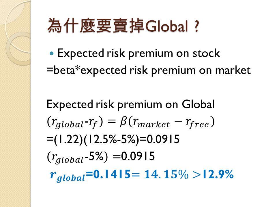 為什麼要賣掉Global Expected risk premium on stock