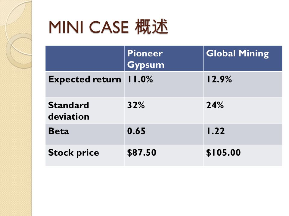 MINI CASE 概述 Pioneer Gypsum Global Mining Expected return 11.0% 12.9%