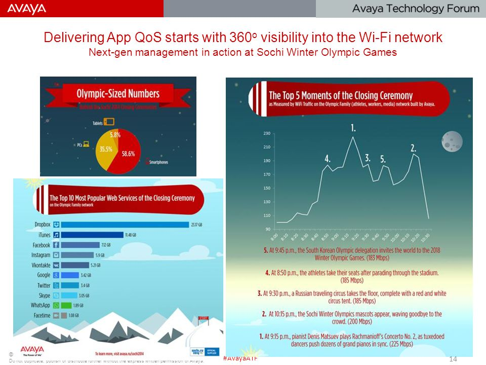 Delivering App QoS starts with 360o visibility into the Wi-Fi network Next-gen management in action at Sochi Winter Olympic Games