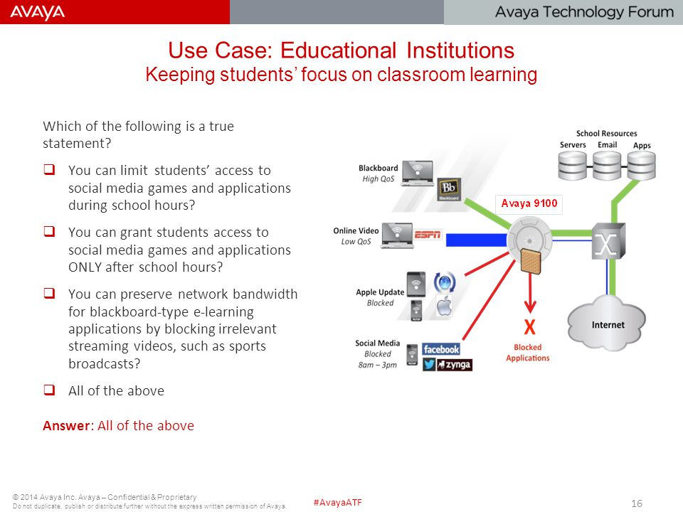 Use Case: Educational Institutions Keeping students' focus on classroom learning