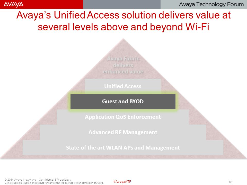 Avaya's Unified Access solution delivers value at several levels above and beyond Wi-Fi
