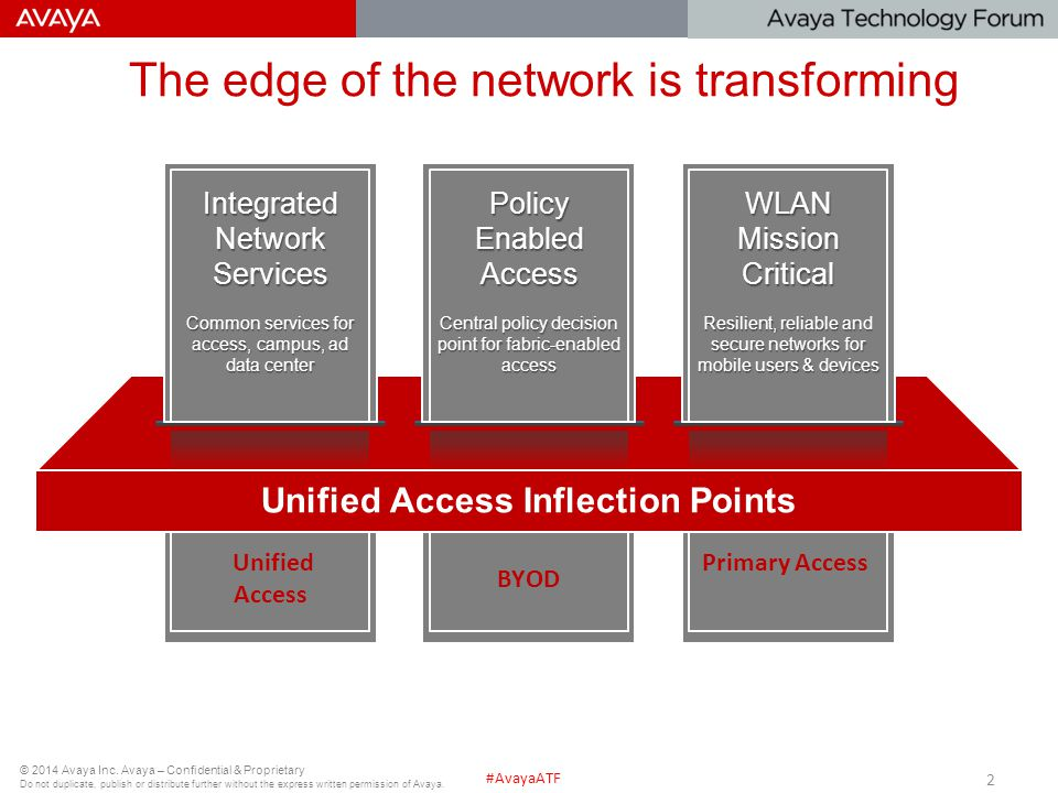 The edge of the network is transforming