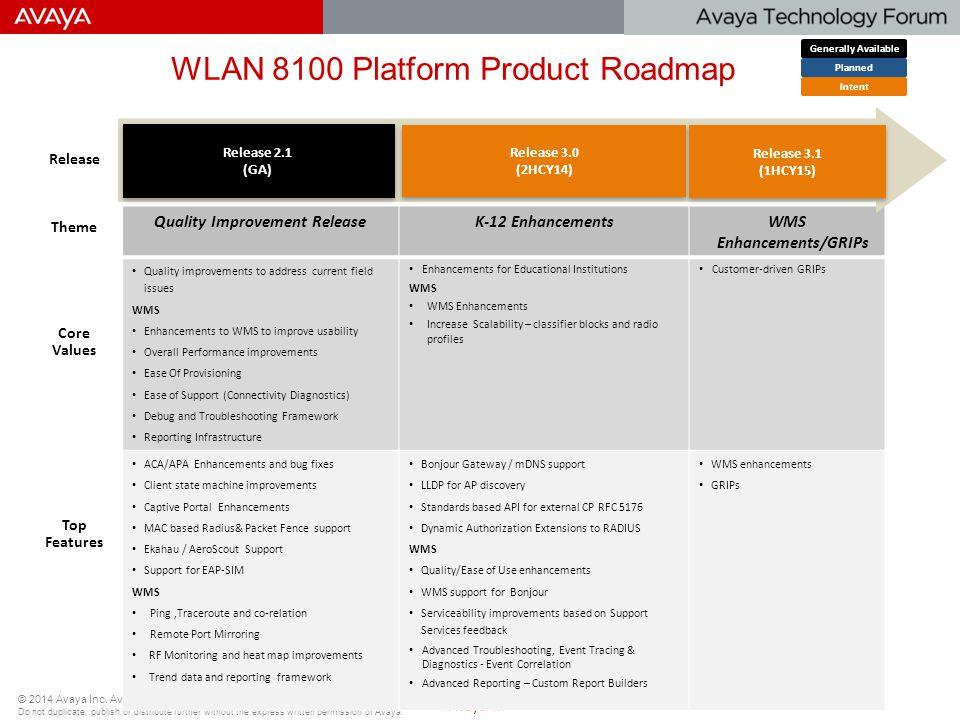 WLAN 8100 Platform Product Roadmap