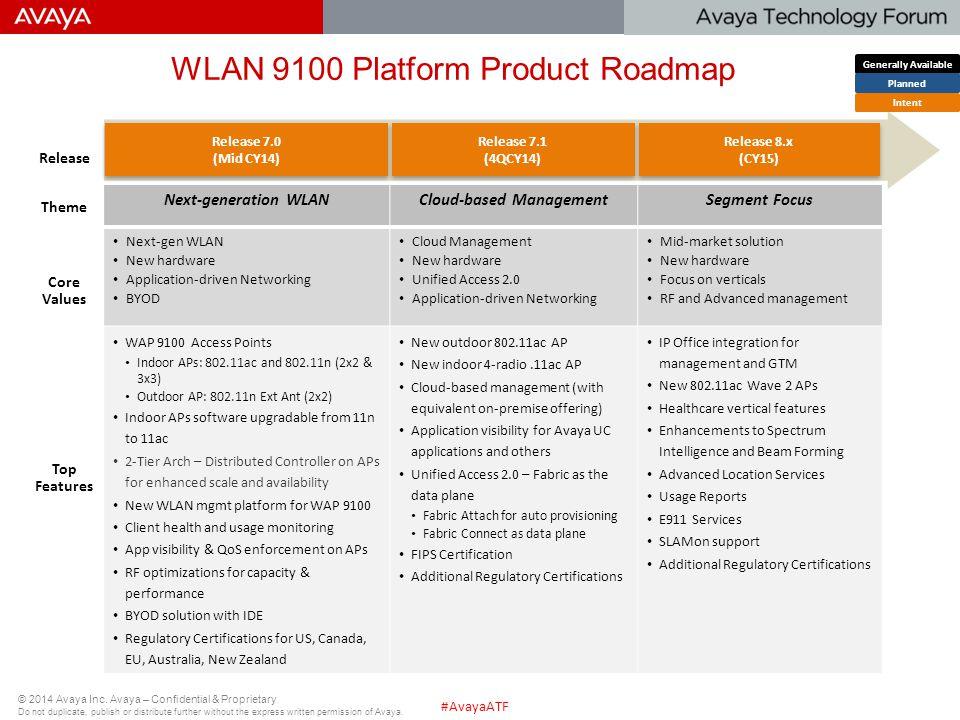 WLAN 9100 Platform Product Roadmap
