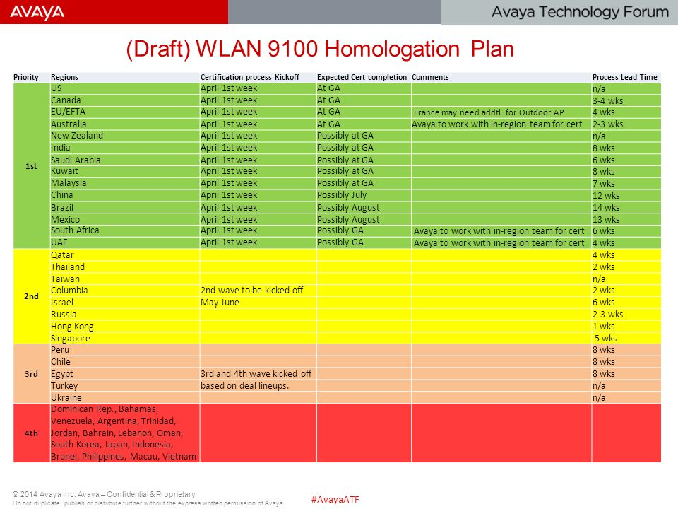(Draft) WLAN 9100 Homologation Plan