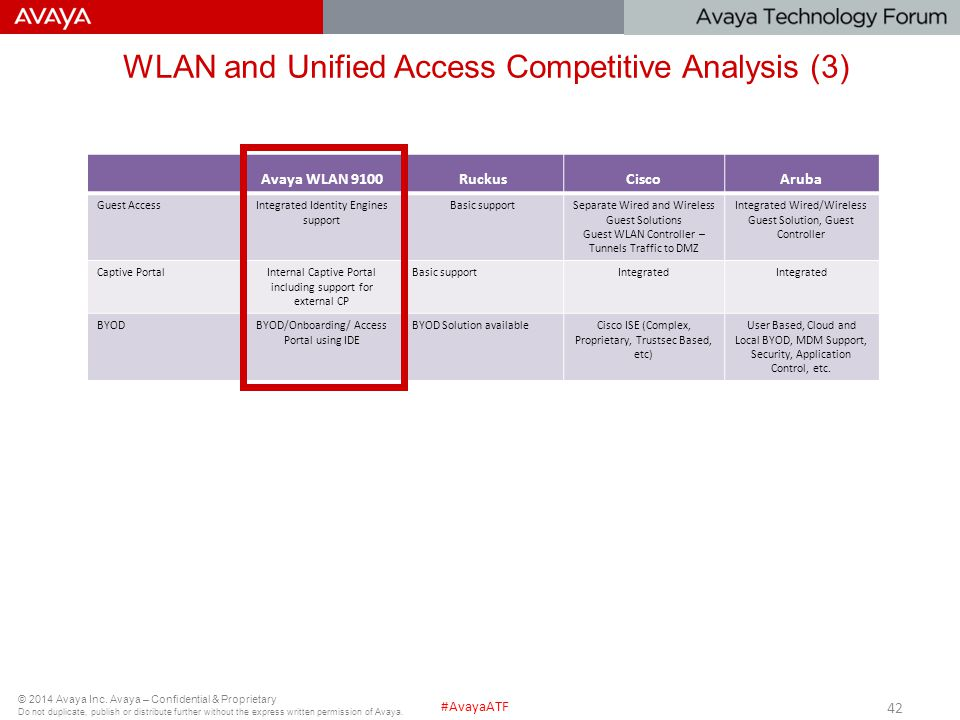 WLAN and Unified Access Competitive Analysis (3)