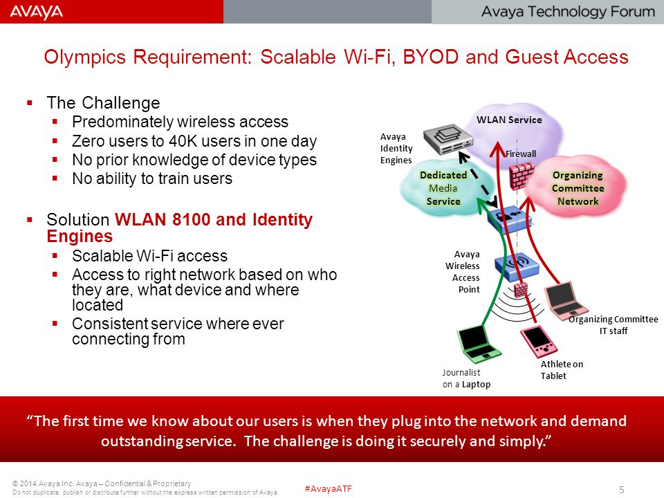 Olympics Requirement: Scalable Wi-Fi, BYOD and Guest Access