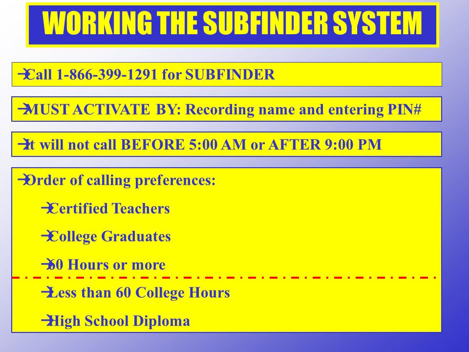 WORKING THE SUBFINDER SYSTEM