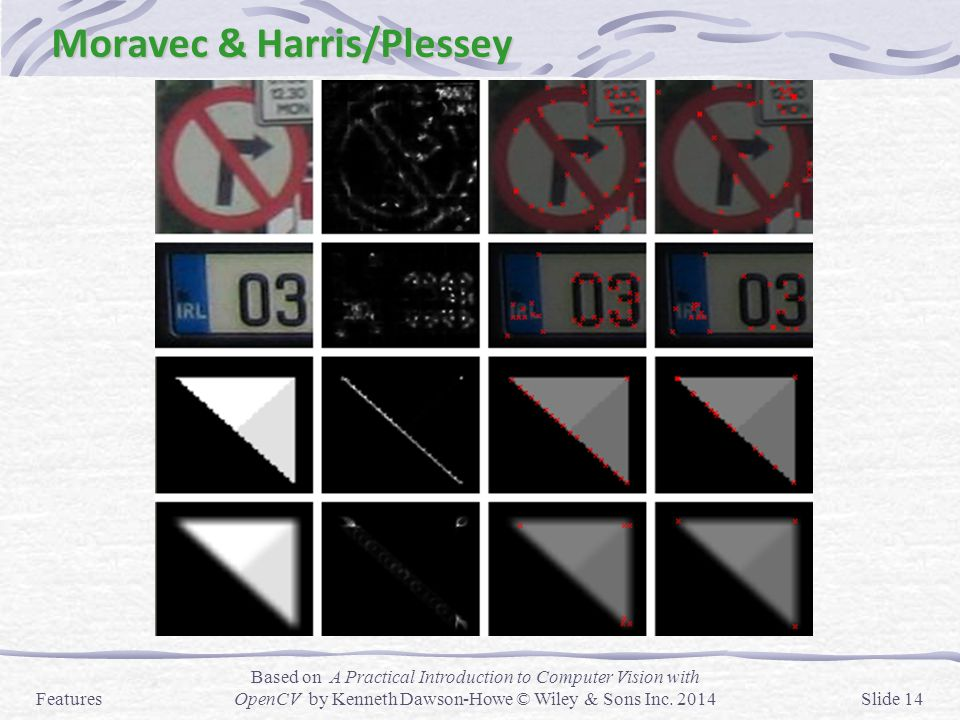 Moravec & Harris/Plessey