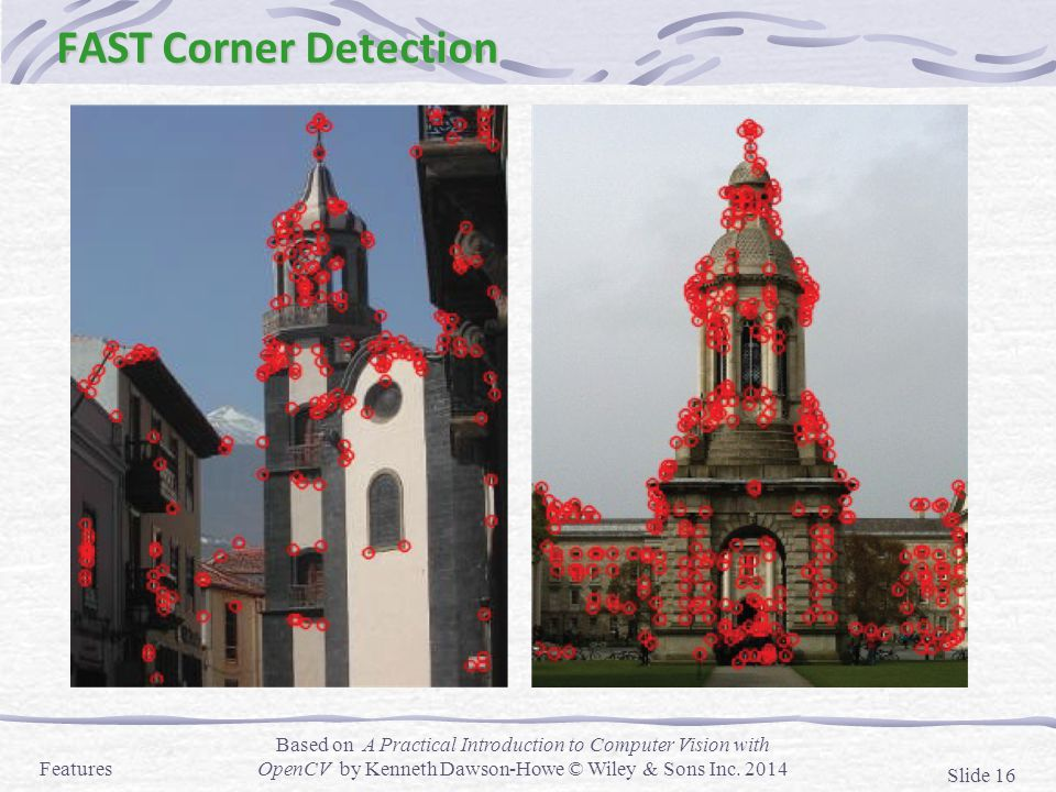 FAST Corner Detection Features.