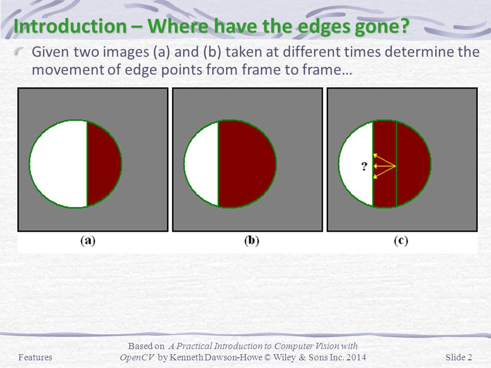 Introduction – Where have the edges gone