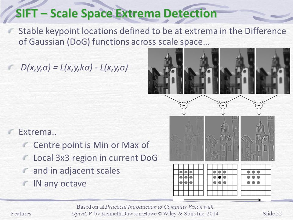 SIFT – Scale Space Extrema Detection