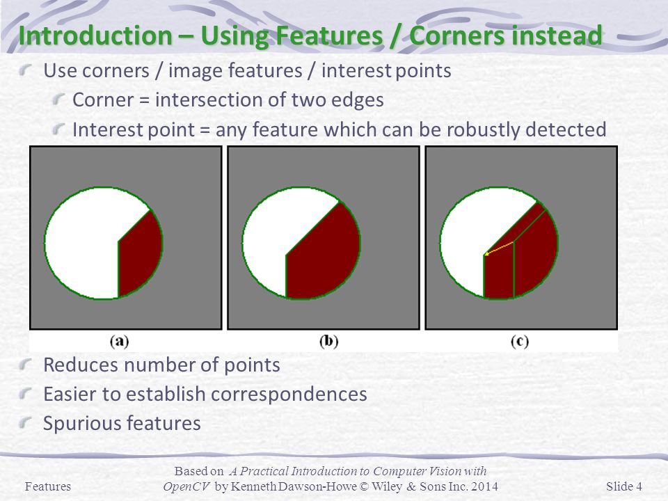 Introduction – Using Features / Corners instead