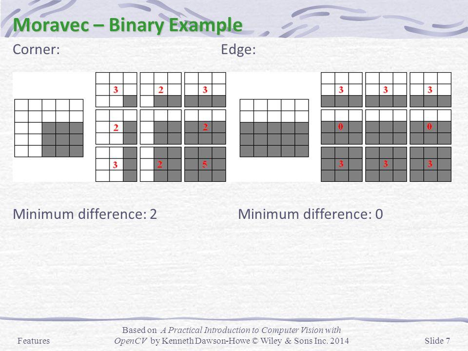 Moravec – Binary Example