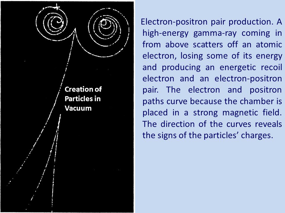 Electron-positron pair production
