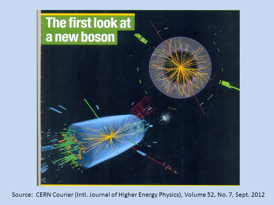 Source: CERN Courier (Intl