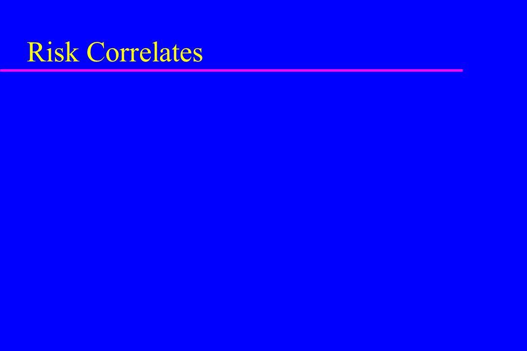 Risk Correlates