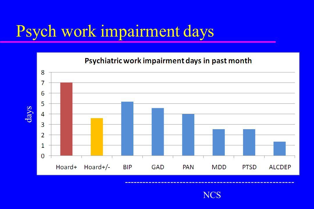 Psych work impairment days