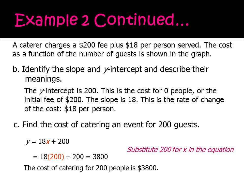 Example 2 Continued… A caterer charges a $200 fee plus $18 per person served. The cost as a function of the number of guests is shown in the graph.