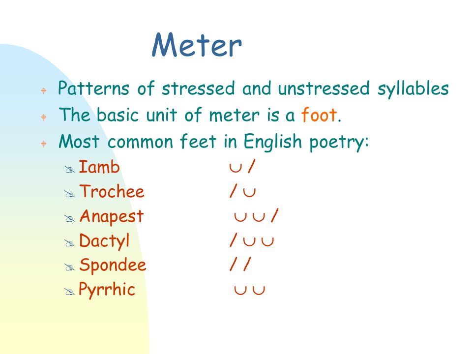 Meter Patterns of stressed and unstressed syllables