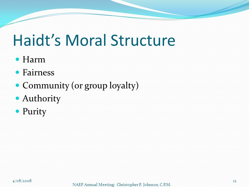 Haidt's Moral Structure