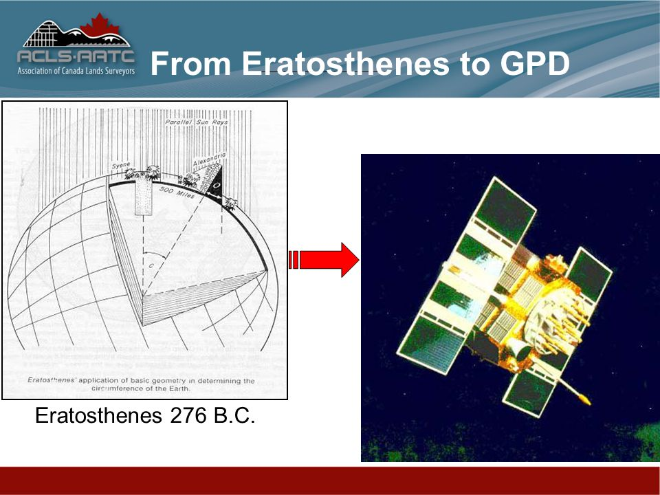 From Eratosthenes to GPD