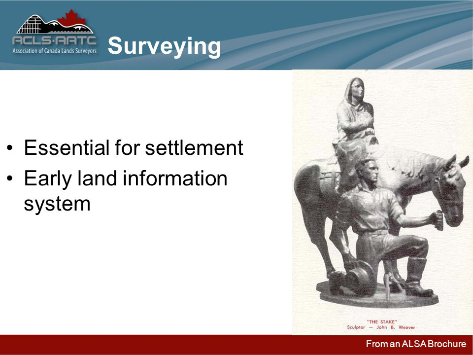 Surveying Essential for settlement Early land information system