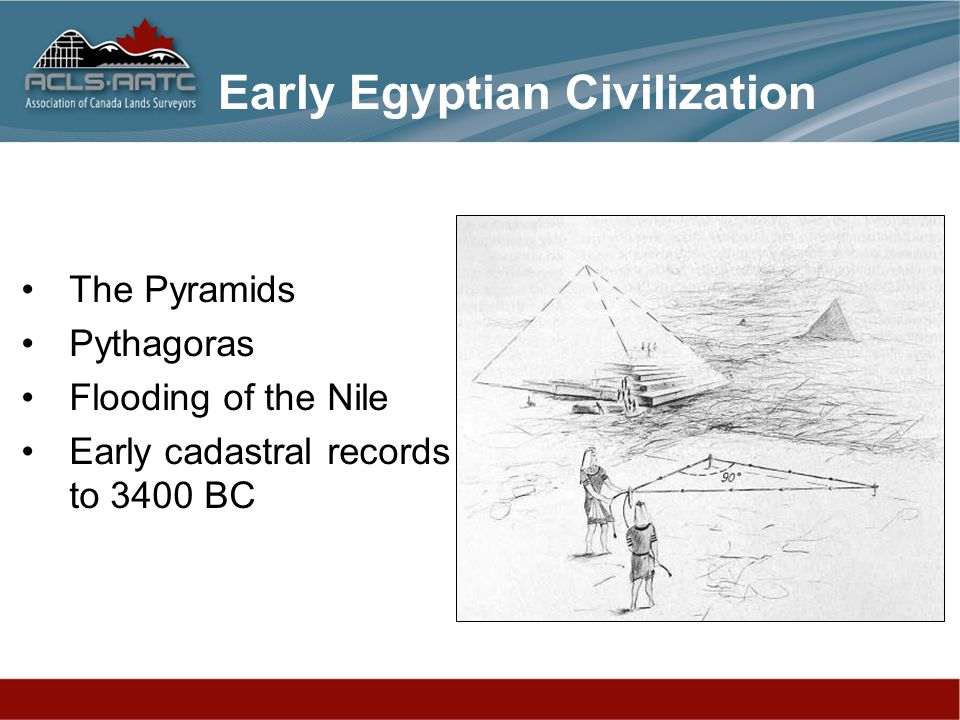 Early Egyptian Civilization