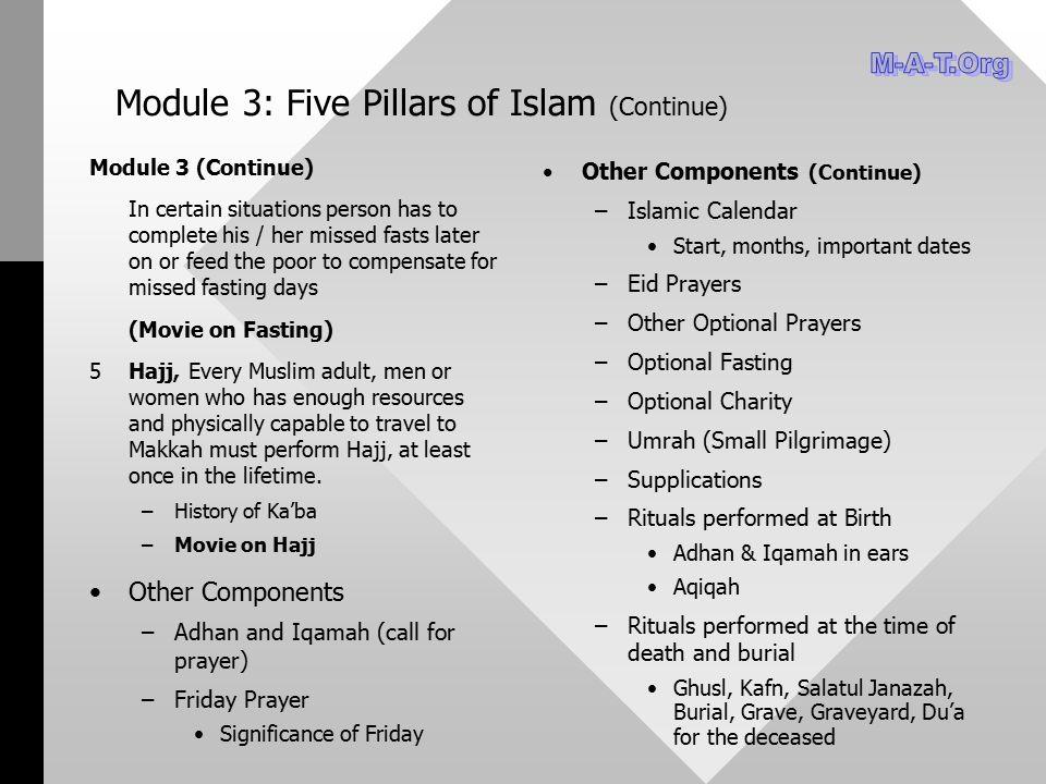 Module 3: Five Pillars of Islam (Continue)
