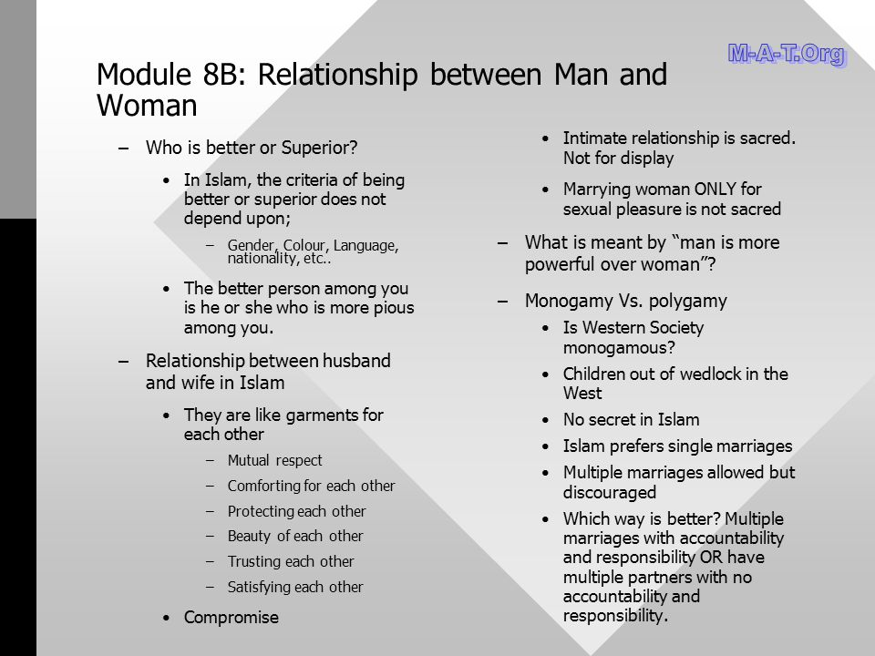 Module 8B: Relationship between Man and Woman