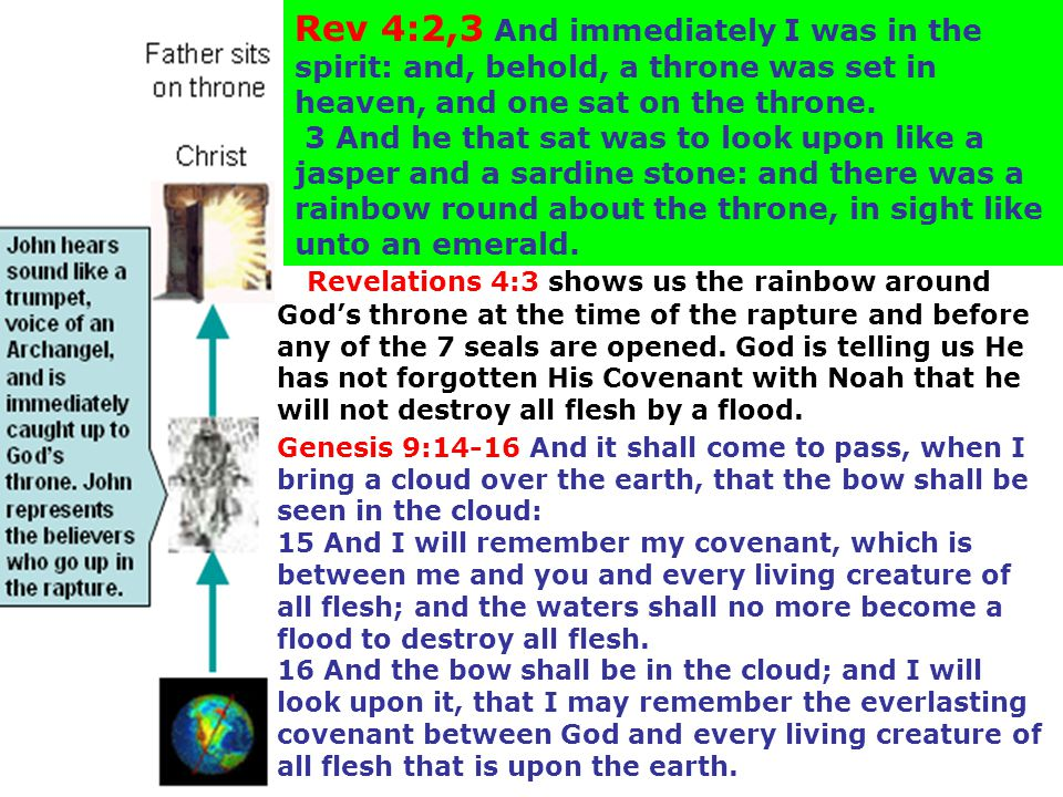 Rev 4:2,3 And immediately I was in the spirit: and, behold, a throne was set in heaven, and one sat on the throne. 3 And he that sat was to look upon like a jasper and a sardine stone: and there was a rainbow round about the throne, in sight like unto an emerald.