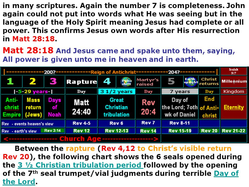 in many scriptures. Again the number 7 is completeness