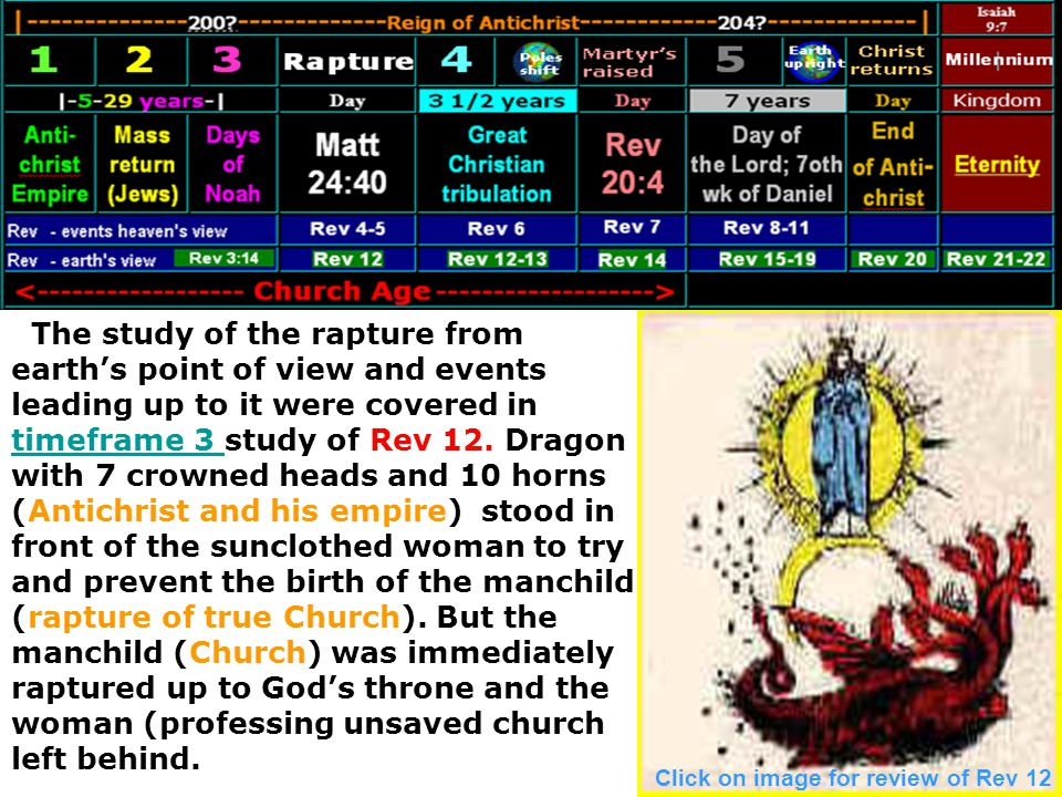 The study of the rapture from earth's point of view and events leading up to it were covered in timeframe 3 study of Rev 12. Dragon with 7 crowned heads and 10 horns (Antichrist and his empire) stood in front of the sunclothed woman to try and prevent the birth of the manchild (rapture of true Church). But the manchild (Church) was immediately raptured up to God's throne and the woman (professing unsaved church left behind.
