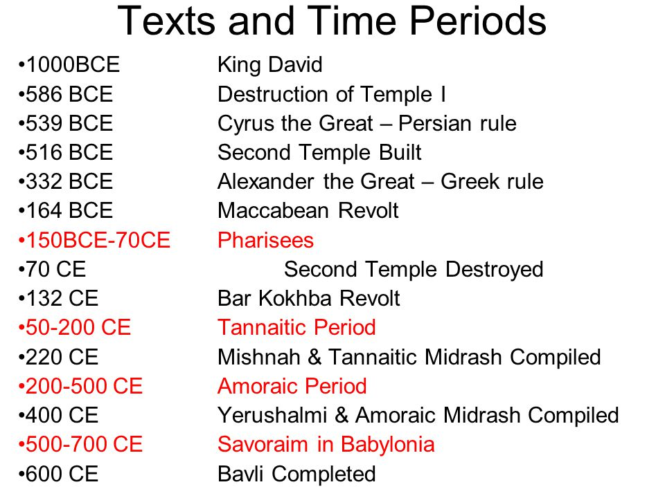 Texts and Time Periods 1000BCE King David