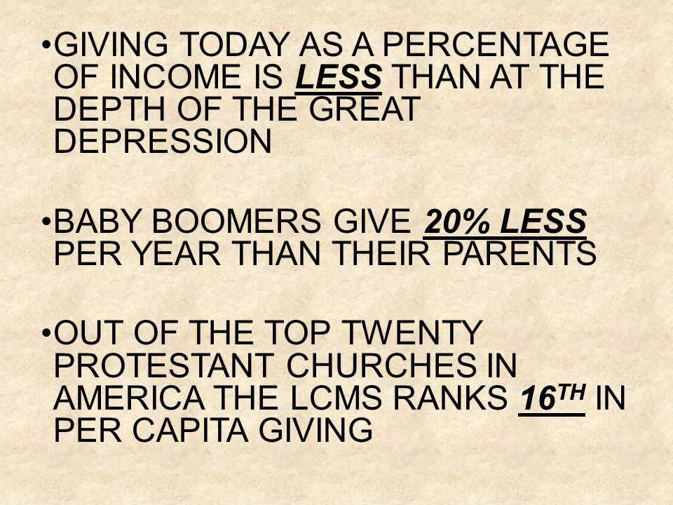 GIVING TODAY AS A PERCENTAGE OF INCOME IS LESS THAN AT THE DEPTH OF THE GREAT DEPRESSION