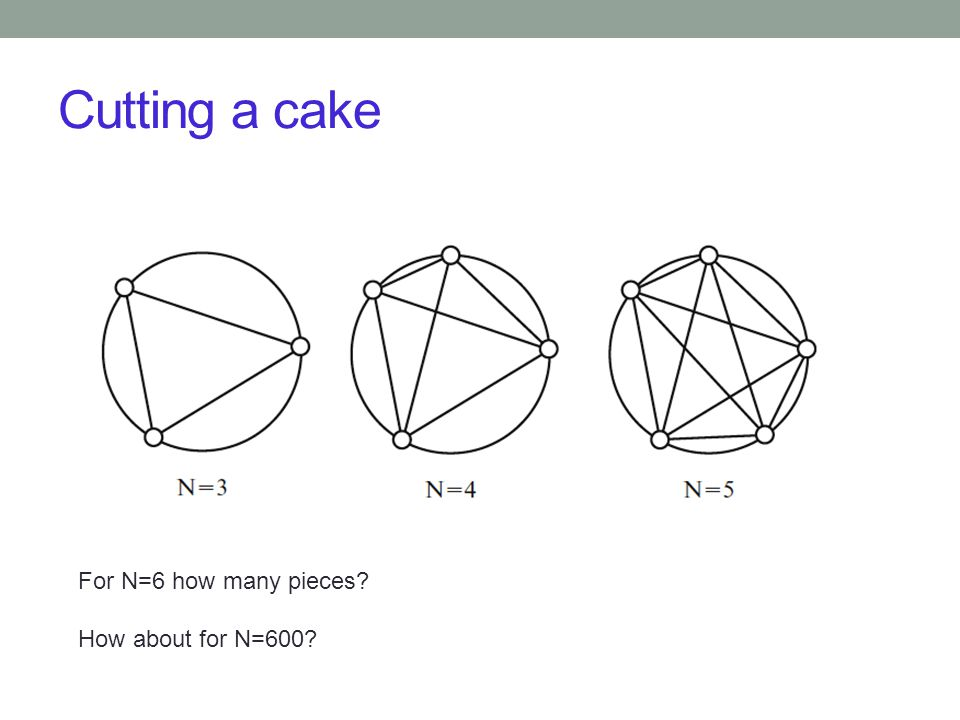Cutting a cake For N=6 how many pieces How about for N=600