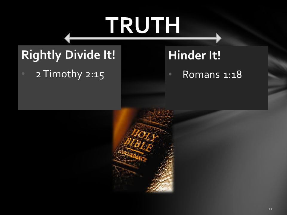 TRUTH Rightly Divide It! 2 Timothy 2:15 Hinder It! Romans 1:18