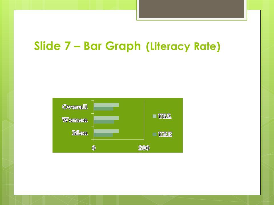 Slide 7 – Bar Graph (Literacy Rate)